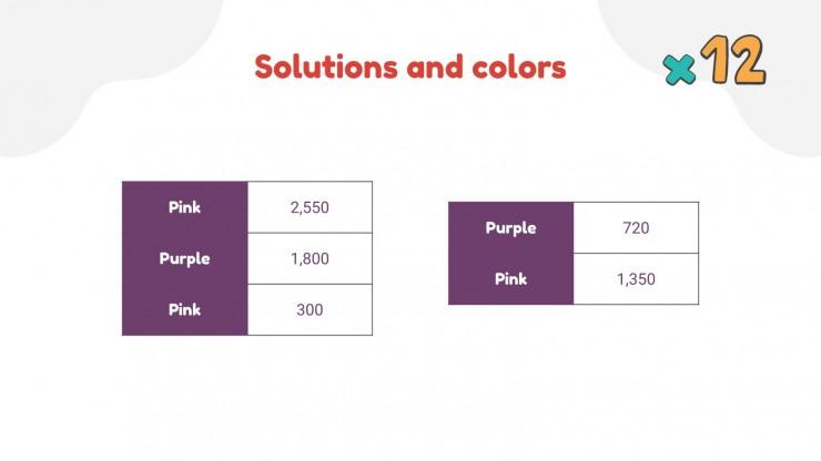 Double Digit Multiplication Puzzles presentation template