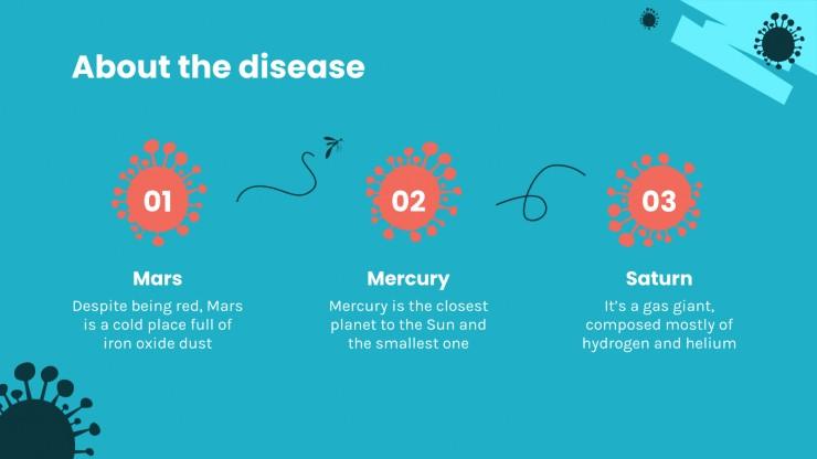 Modelo de apresentação Doença do zika vírus