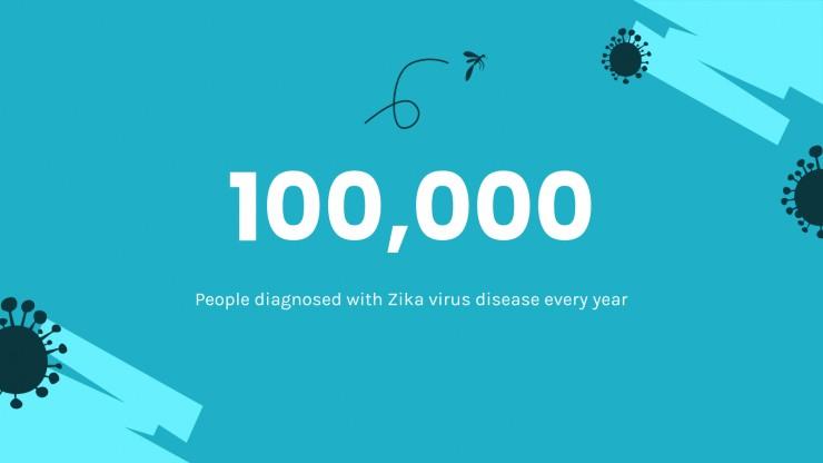 Plantilla de presentación Fiebre del Zika