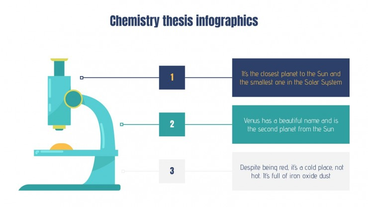 Chemistry Thesis Infographics presentation template