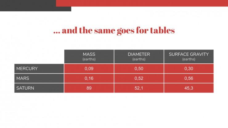 Plantilla de presentación Diapositivas de negocios