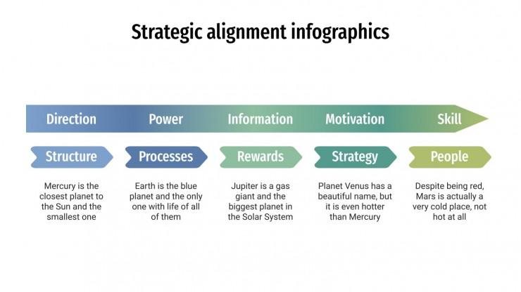 Strategic Alignment Infographics presentation template