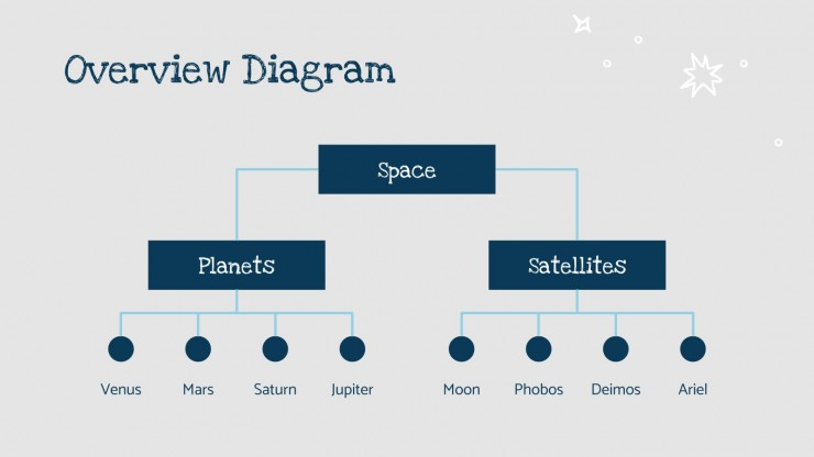 Doodle Astronomy Lesson presentation template