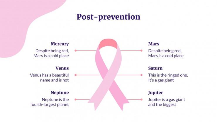 Cas clinique de cancer du sein : Modèles de présentation