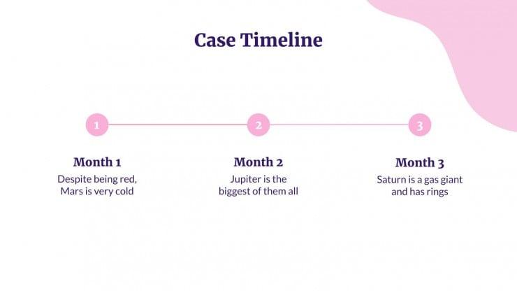 Modelo de apresentação Caso de câncer de mama