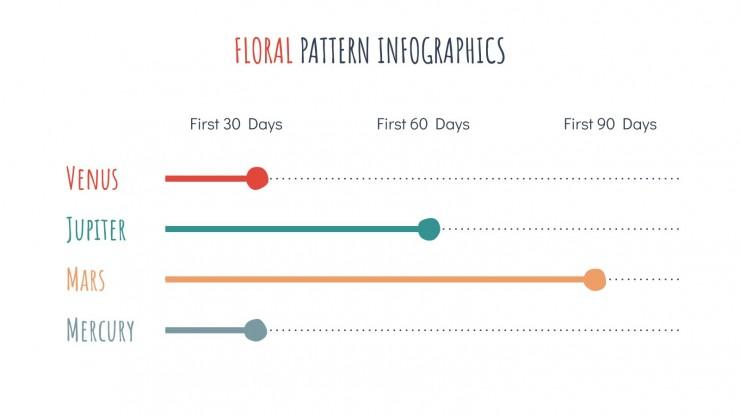 Florale Muster Infografiken Präsentationsvorlage
