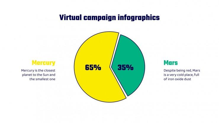 Plantilla de presentación Infografías campaña virtual