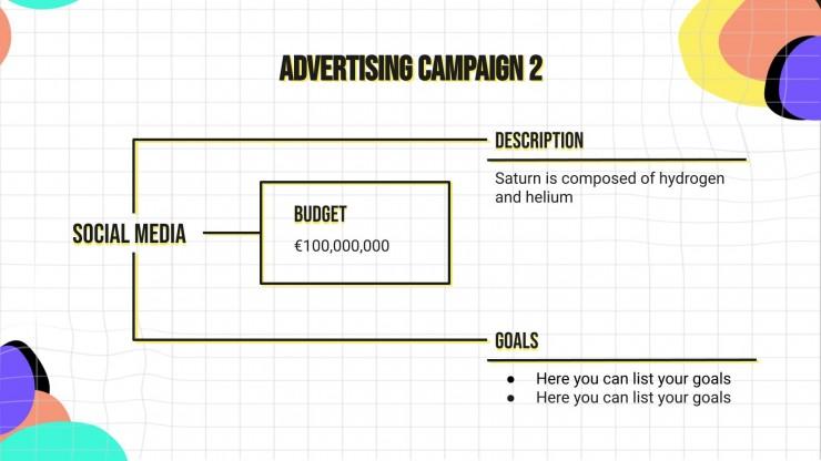 Campagne de marketing publicitaire : Modèles de présentation