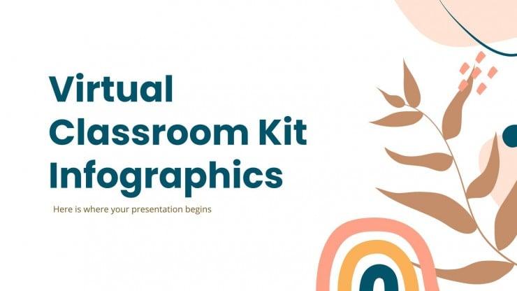 Infográficos kit para aulas virtuais