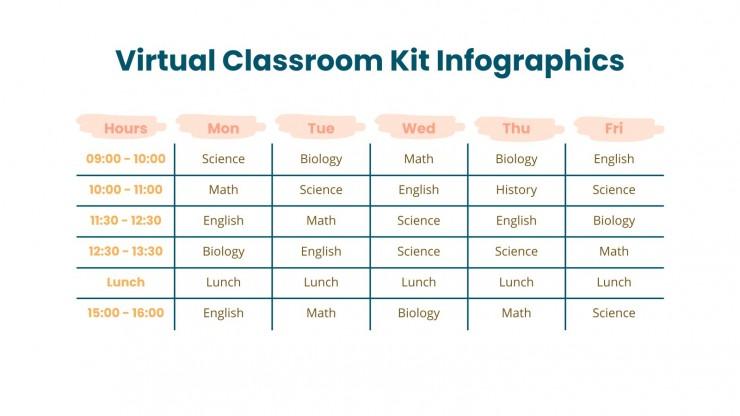 Virtuelles Klassenzimmer Infografiken Präsentationsvorlage
