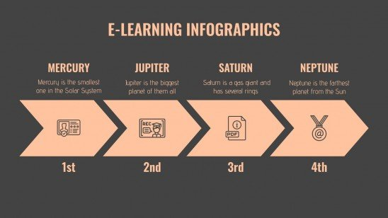 Electronic Learning Infographics presentation template