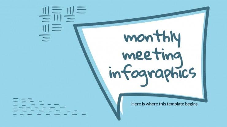Infographies réunion mensuelle
