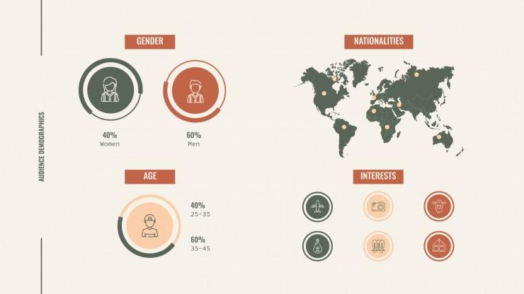 Boutique Hôtel Réseaux sociaux : Modèles de présentation