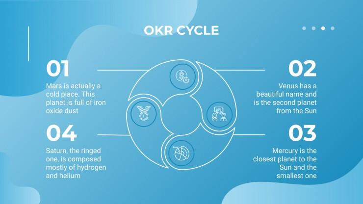 Modelo de apresentação Objetivos e resultados chave