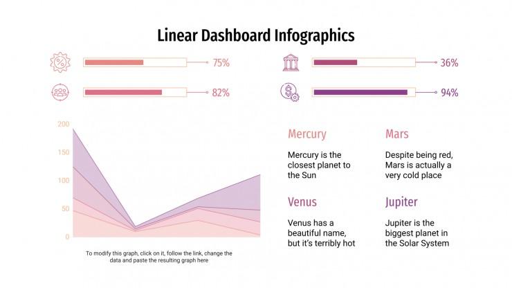 Linear Dashboard Infographics presentation template
