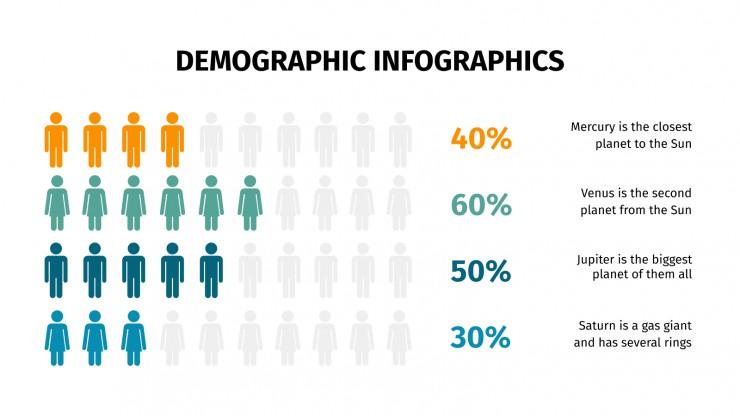 Modelo de apresentação Infográficos demográficos