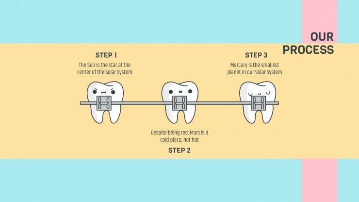 Modelo de apresentação Clínica odontológica