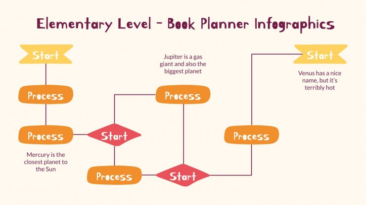 Elementary Level - Book Planner Infographics presentation template
