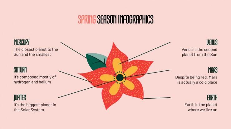 Plantilla de presentación Infografías llegó la primavera