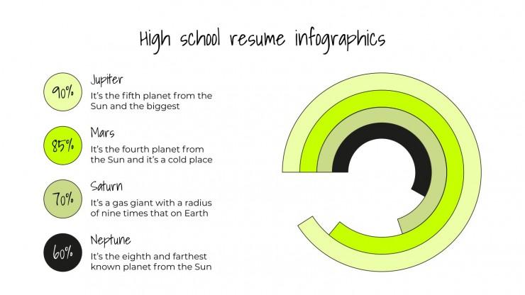 High School Resume Infographics presentation template