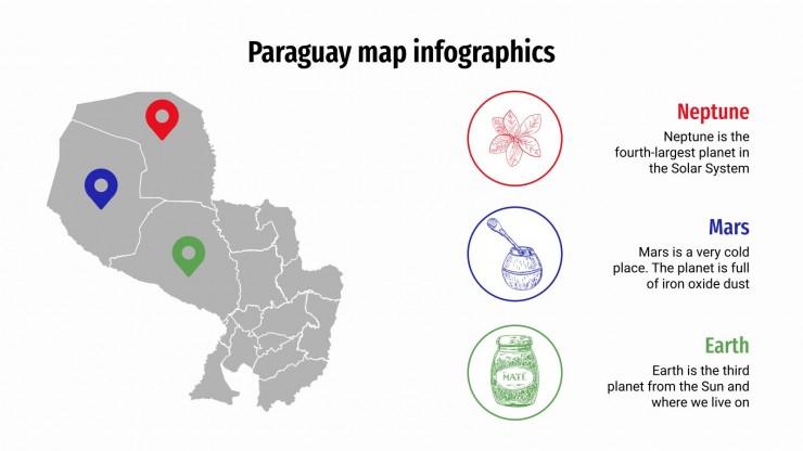 Paraguay Map Infographics presentation template