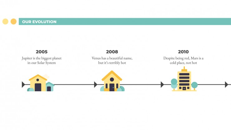 Plan marketing pour l'immobilier : Modèles de présentation