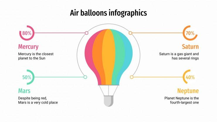 Plantilla de presentación Infografías de globos aerostáticos