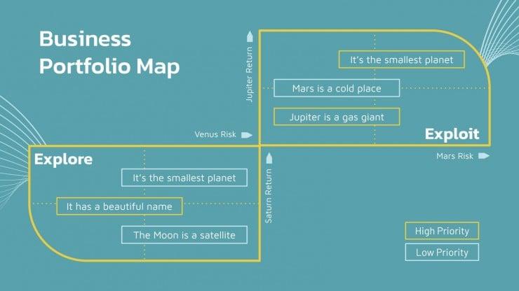 Plantilla de presentación Mapa del portafolio de un negocio