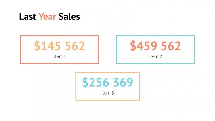 Modelo de apresentação Previsão de vendas