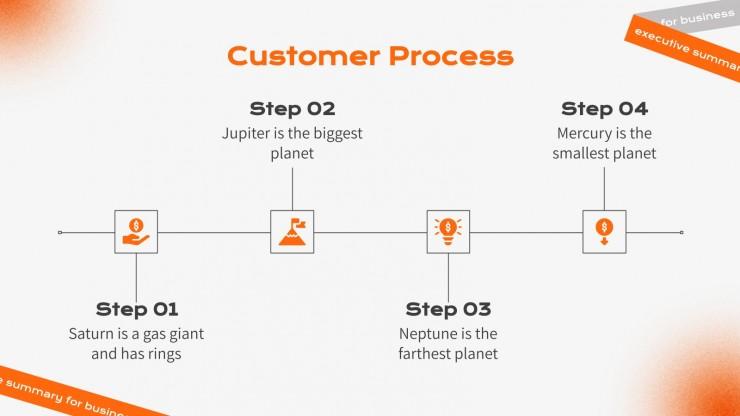Sommaire de gestion : Modèles de présentation