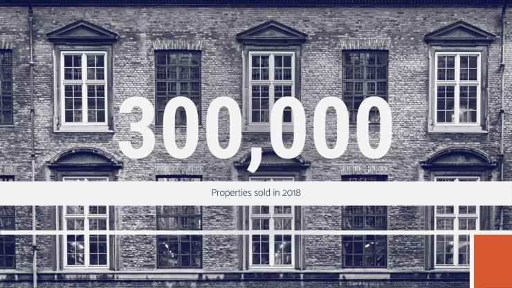 Immobilienangebot Präsentationsvorlage