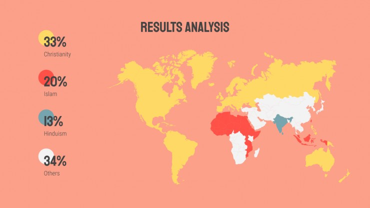 Thèse sur les religions du monde : Modèles de présentation