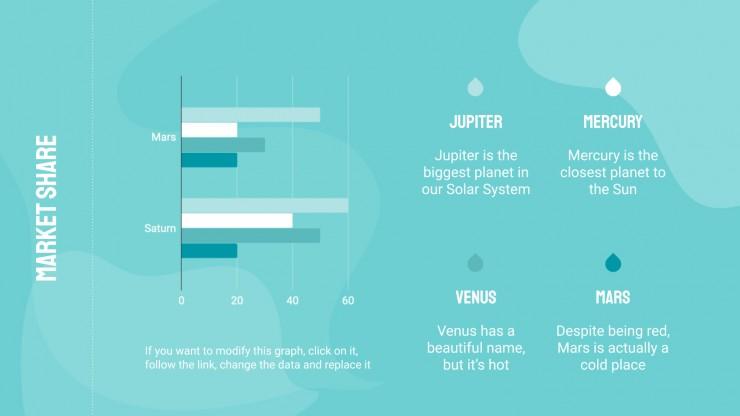 Modelo de apresentação Plano de negócios de recursos hídricos