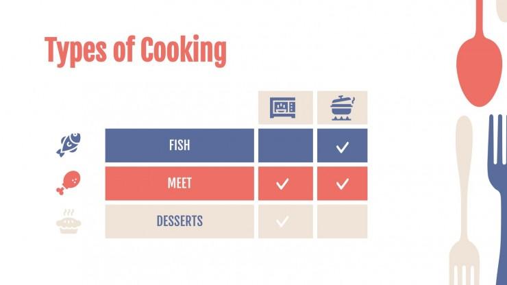 Modelo de apresentação Escola de gastronomia