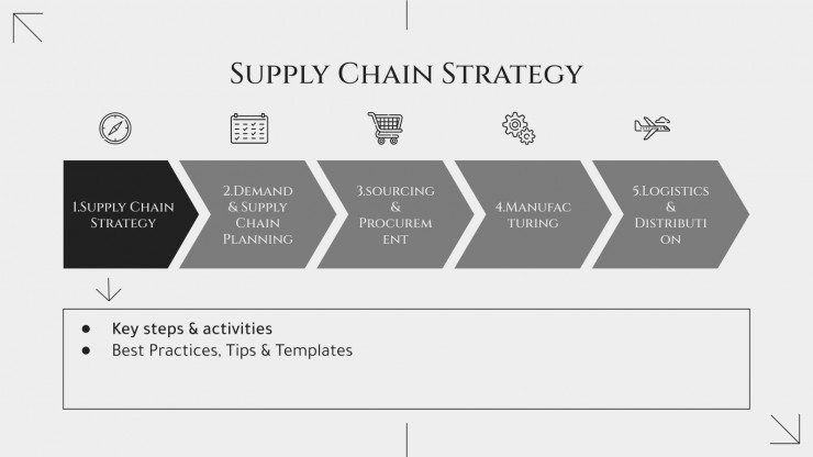 Elegant Structures Consulting Toolkit presentation template