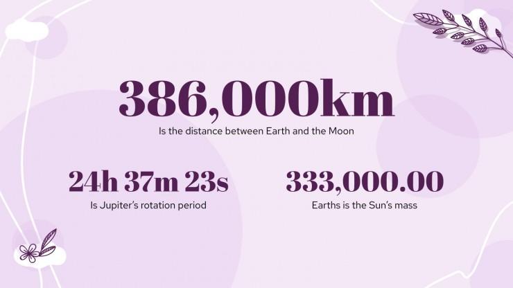 Journée du porter du violet pour la paix : Modèles de présentation