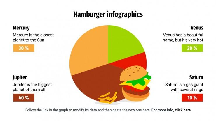 Modelo de apresentação Hambúrgueres Infográficos