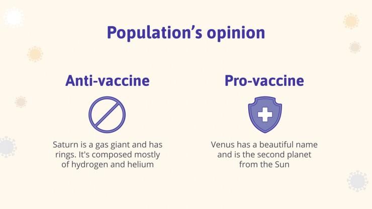 Plantilla de presentación El proceso de vacunación por países