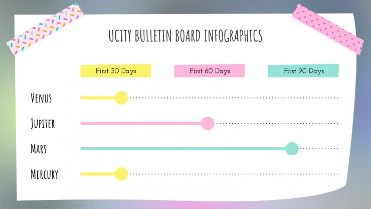 Ucity Bulletin Board Infographics presentation template