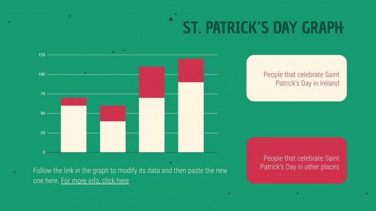 Fête de la Saint-Patrick : Modèles de présentation