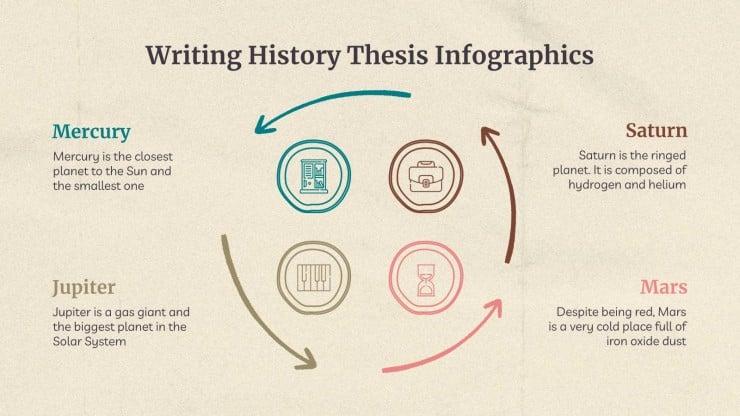Modelo de apresentação Infográficos trabalho de história