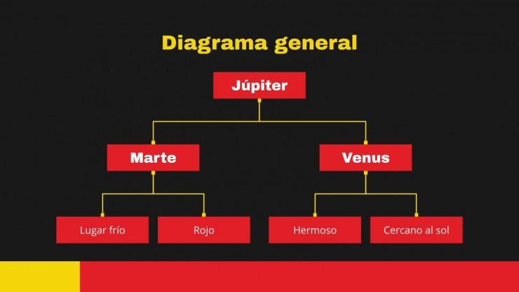 Katalanisch Sprachstunde Präsentationsvorlage