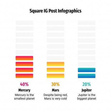 Modelo de apresentação Infográficos quadrados para Instagram Stories
