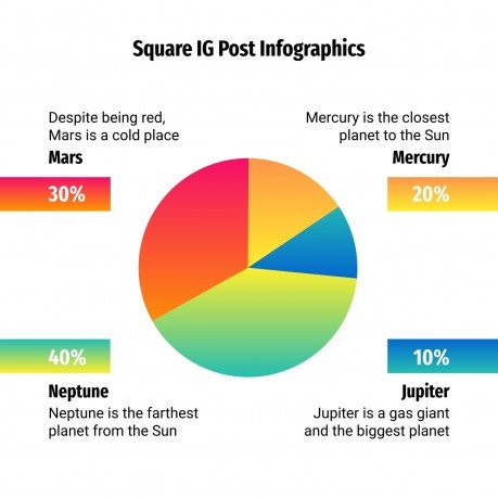 Square IG Post Infographics presentation template