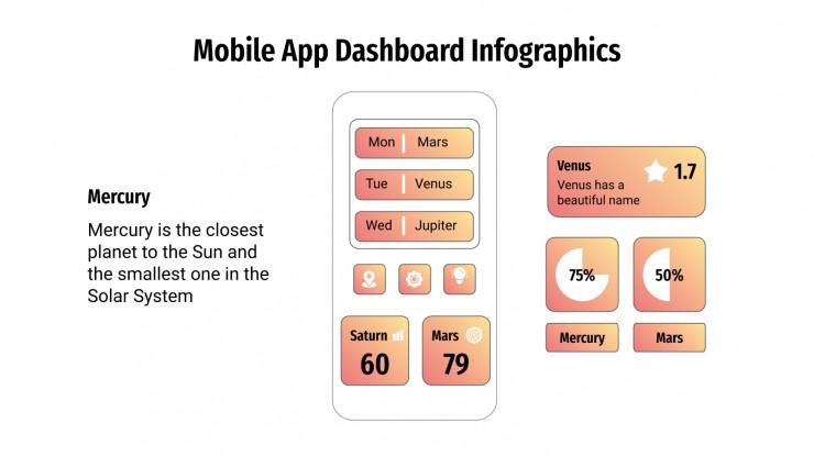 Infographies de tableau de bord d'application : Modèles de présentation