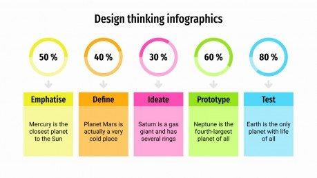 Plantilla de presentación Infografías de Design Thinking