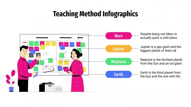 Plantilla de presentación Infografías sobre métodos de enseñanza