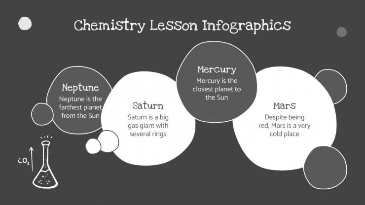 Modelo de apresentação Infográficos aula de química