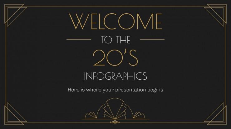 Infográficos os loucos anos 1920