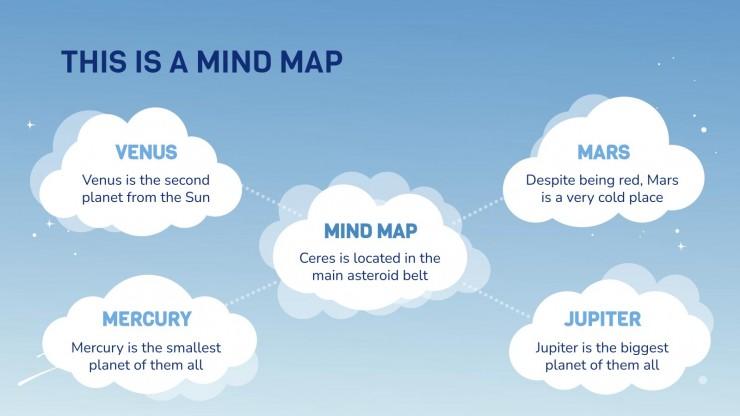 Modelo de apresentação Dia de Olhar para o Céu